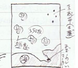 その日の地図