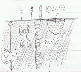 垂直斜面を登った時
