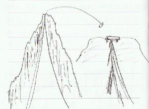 急斜面と展望台