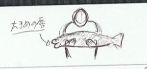 釣り上げた魚