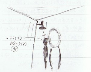 天井の高さまで浮遊する女