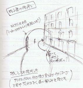 街中での撮影