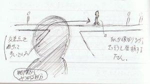 鶴田さんの登校