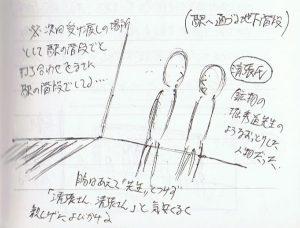 清張さんと話す