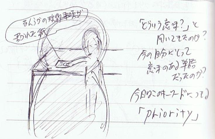<夢占い>紙に書かれた英単語の「priority」