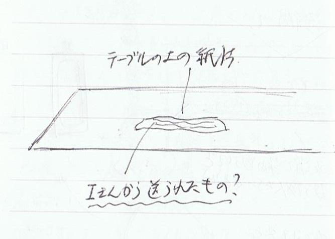 <夢占い>住所の書かれた紙片をみる